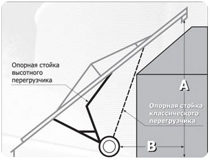 ТШВ-19